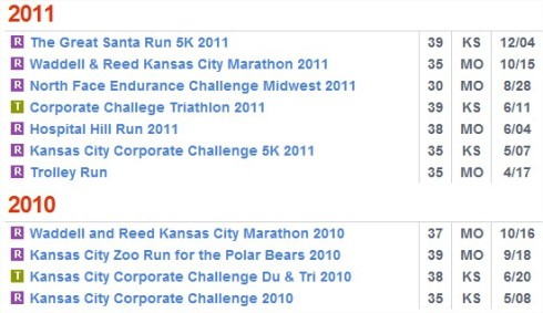 My Events in 2010 and 2011